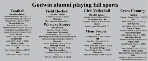 Godwin alumni playing fall sports